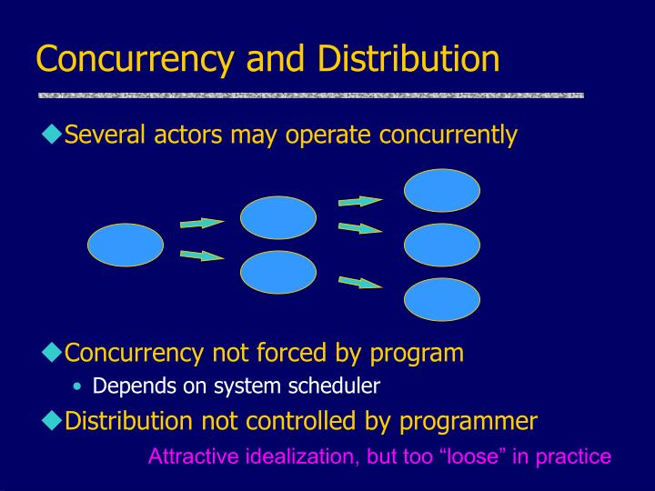 Concurrency and Distribution