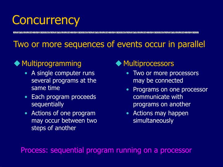 Concurrency1