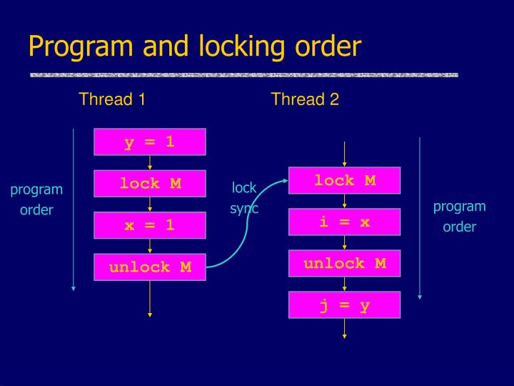 Program and locking order