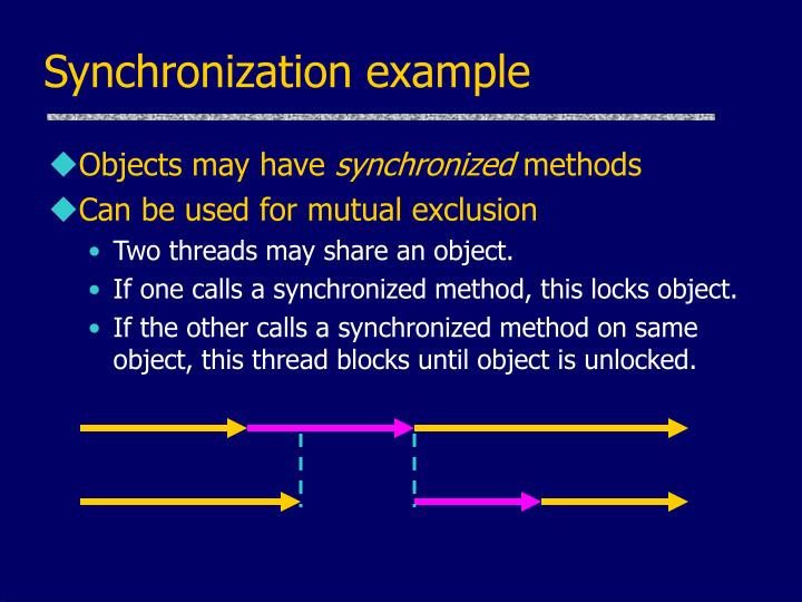 Synchronization example