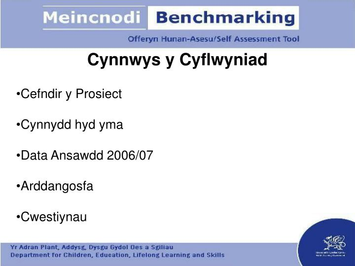 Cynnwys y Cyflwyniad