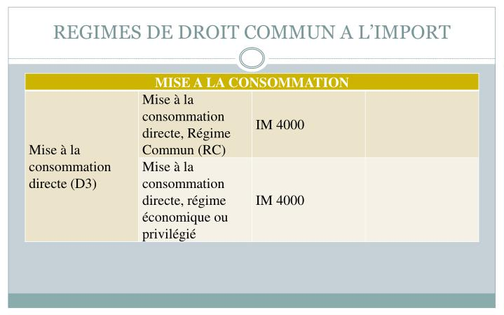 REGIMES DE DROIT COMMUN A L'IMPORT