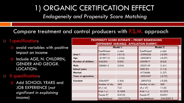 1) ORGANIC CERTIFICATION EFFECT