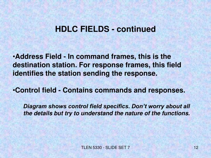 HDLC FIELDS - continued
