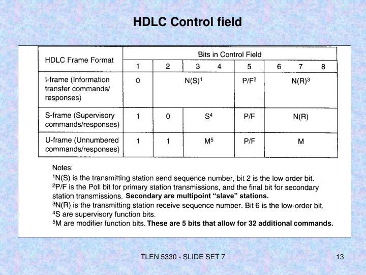 HDLC Control field