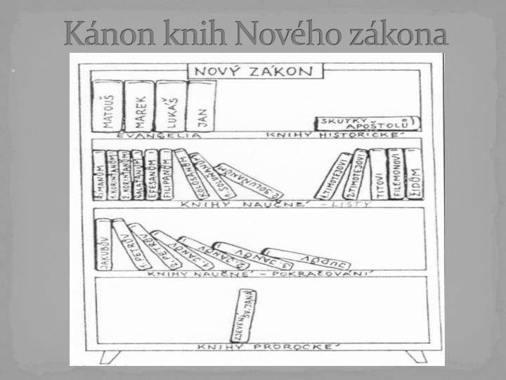 Kánon knih Nového zákona