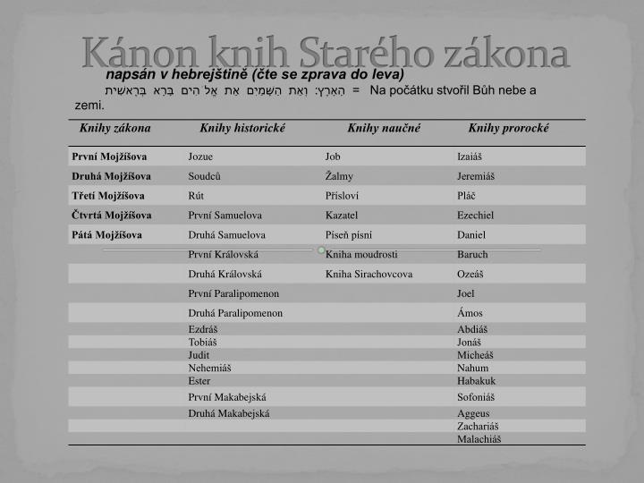 napsán vhebrejštině (čte se zprava do leva)