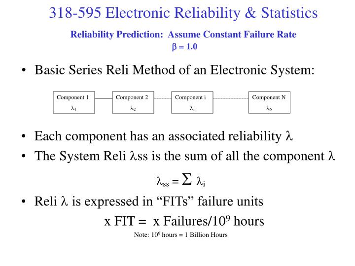 Reliability Prediction:  Assume Constant Failure Rate