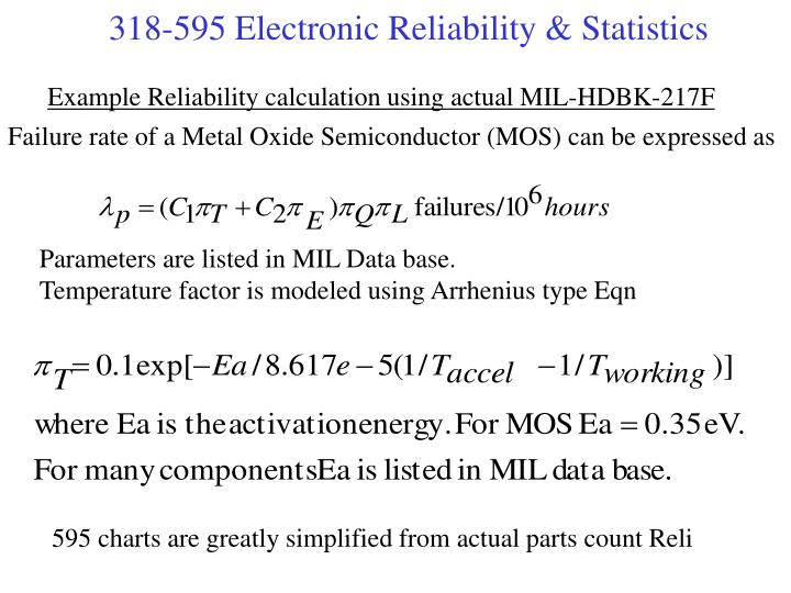 Example Reliability calculation using actual MIL-HDBK-217F