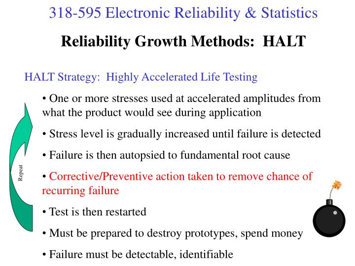 Reliability Growth Methods:  HALT