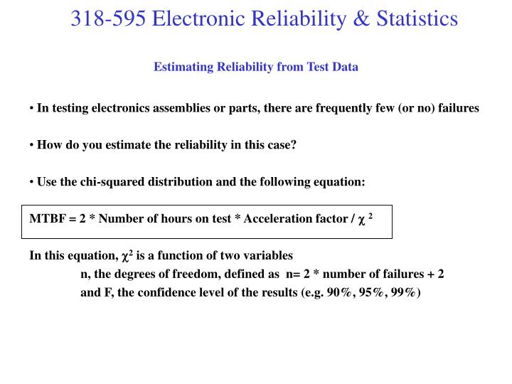 Estimating Reliability from Test Data