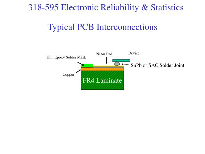 Typical PCB Interconnections