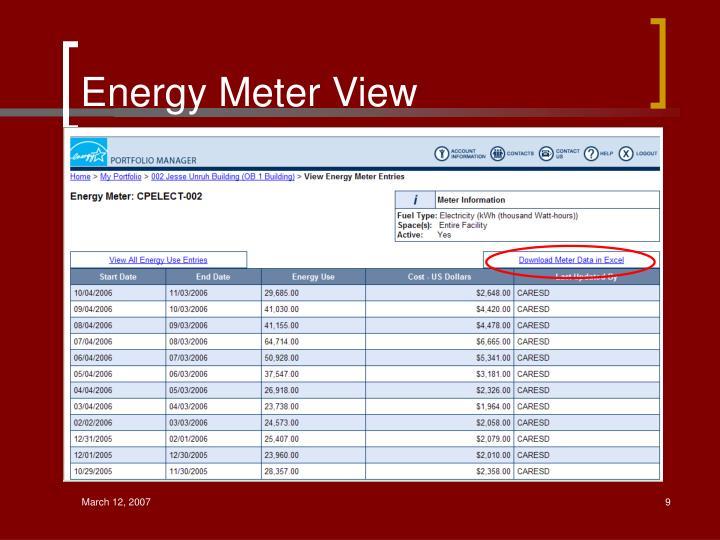 Energy Meter View