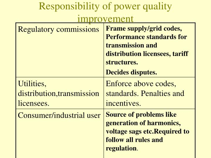 Responsibility of power quality improvement