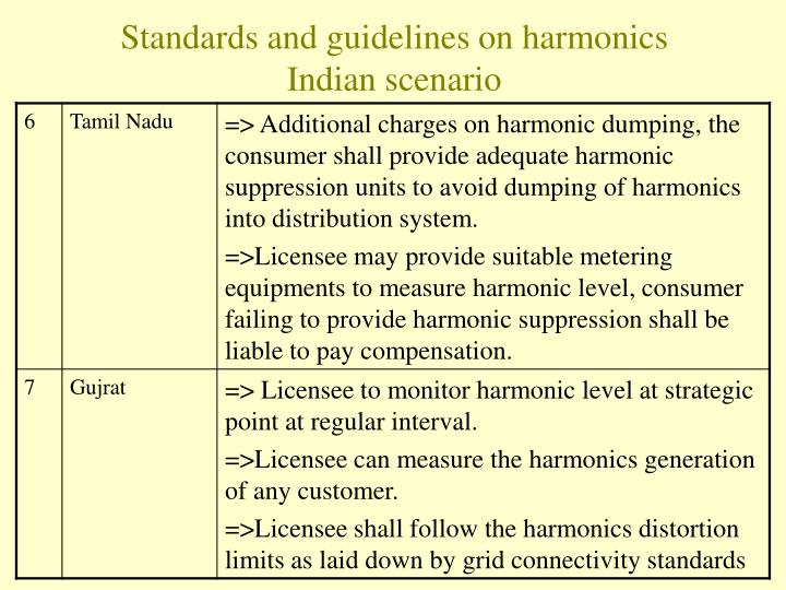 Standards and guidelines on harmonics