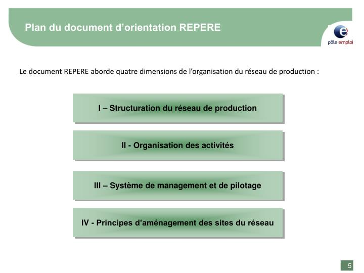 Plan du document d'orientation REPERE