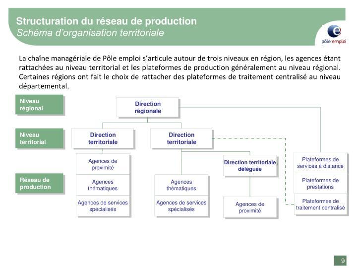 La chaîne managériale de Pôle emploi s'articule autour de trois niveaux en région, les agences étant rattachées au niveau territorial et les plateformes de production généralement au niveau régional. Certaines régions ont fait le choix de rattacher des plateformes de traitement centralisé au niveau départemental.