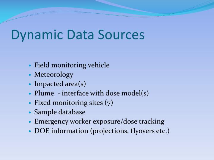 Dynamic Data Sources