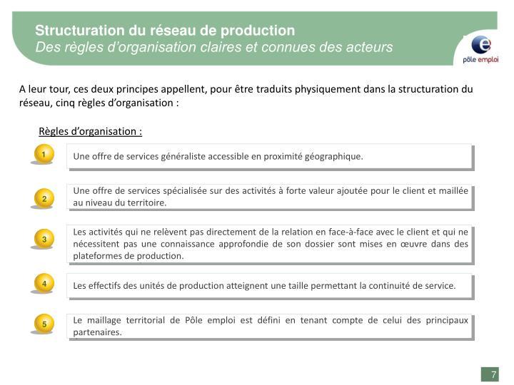 Structuration du réseau de production