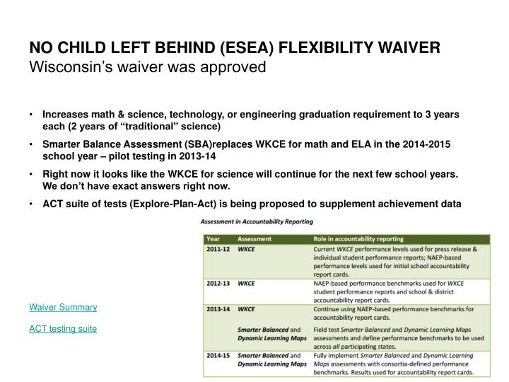 NO CHILD LEFT BEHIND (ESEA) FLEXIBILITY WAIVER