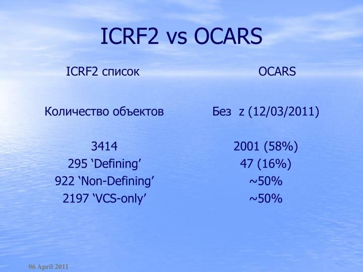 ICRF2
