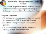 first nation intergovernmental health council