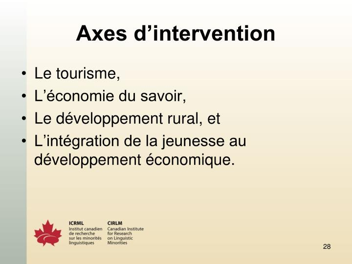 Axes d'intervention