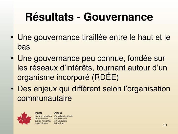 Résultats - Gouvernance