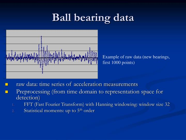 Ball bearing data