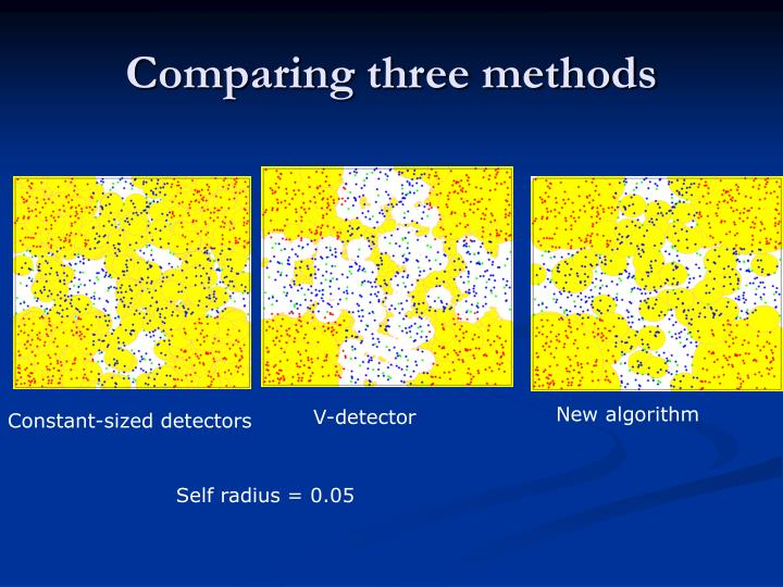 Comparing three methods