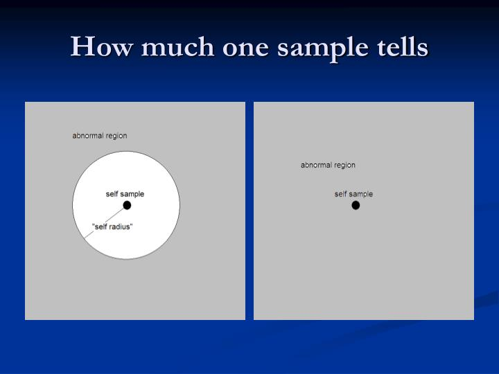 How much one sample tells