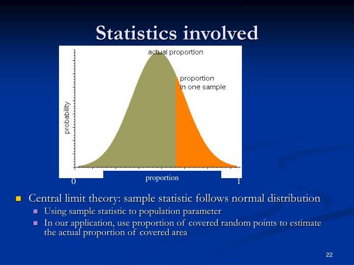 Statistics involved