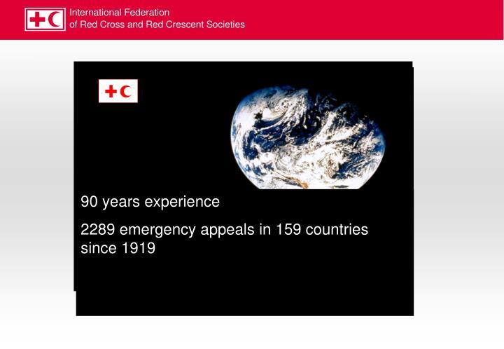 Disaster Management statistics