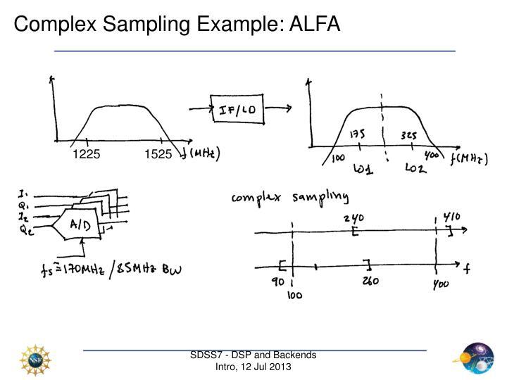 Complex Sampling Example: ALFA