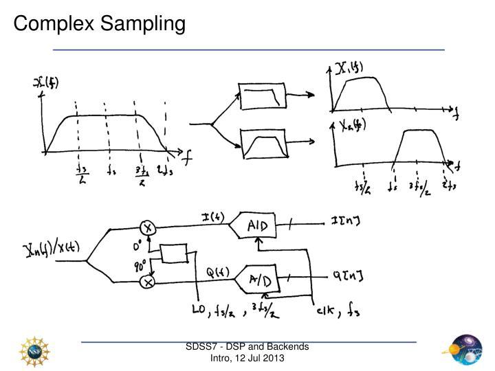 Complex Sampling