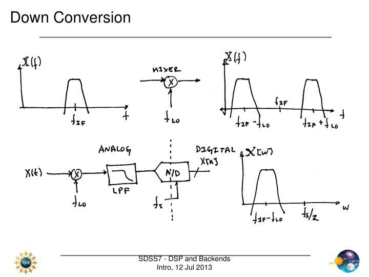 Down Conversion