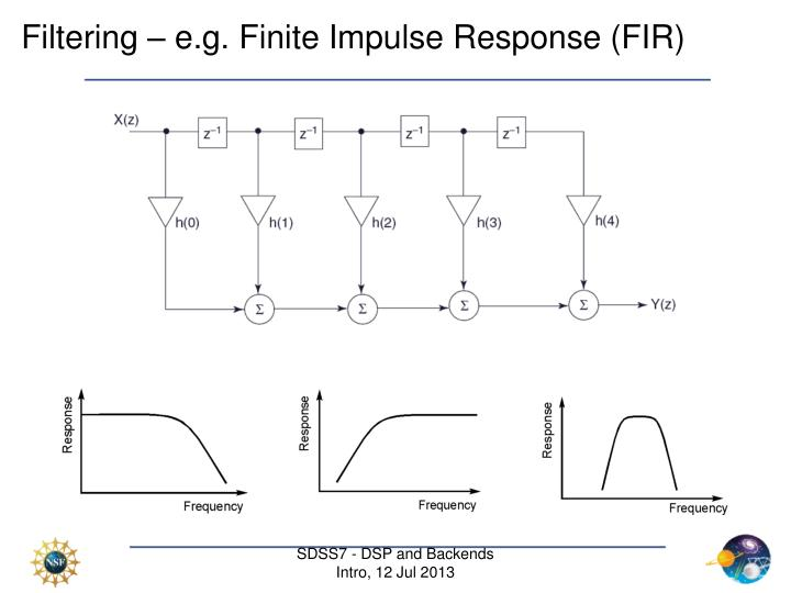 Filtering – e.g. Finite Impulse Response (FIR)