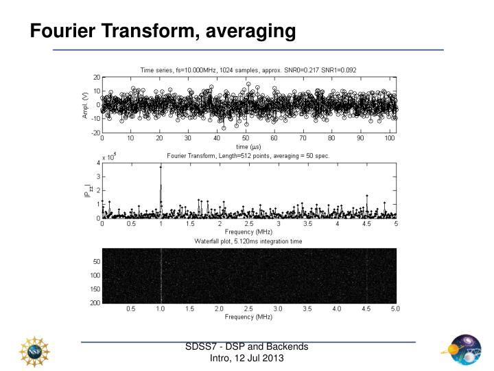 Fourier Transform, averaging