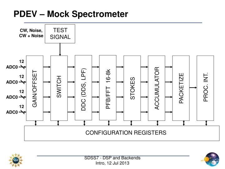 PDEV – Mock Spectrometer