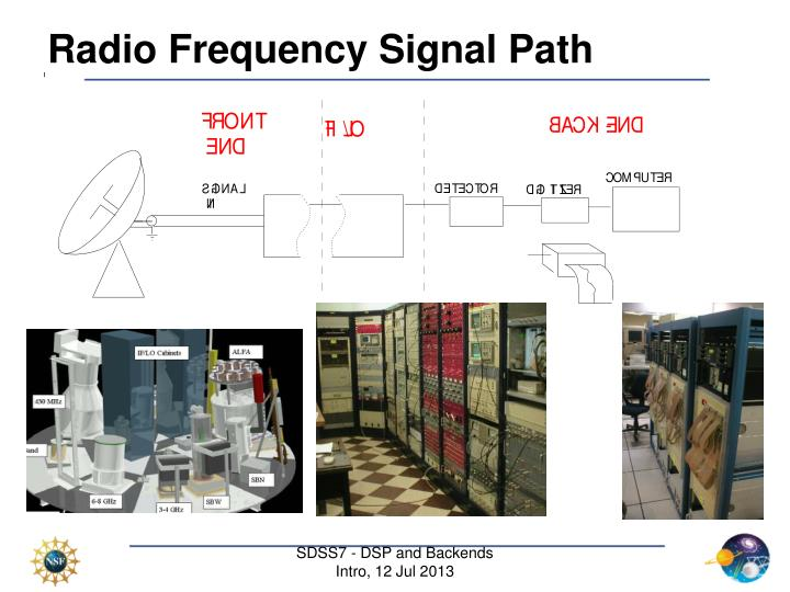 Radio Frequency Signal Path