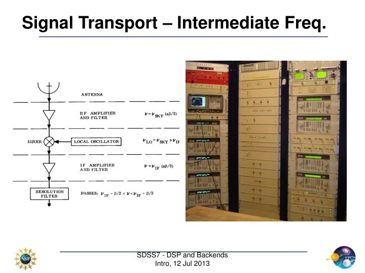 Signal Transport – Intermediate Freq.