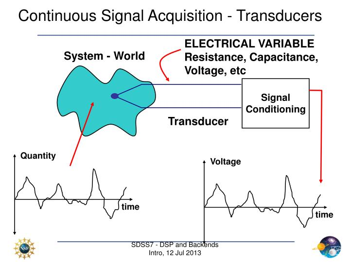 ELECTRICAL VARIABLE