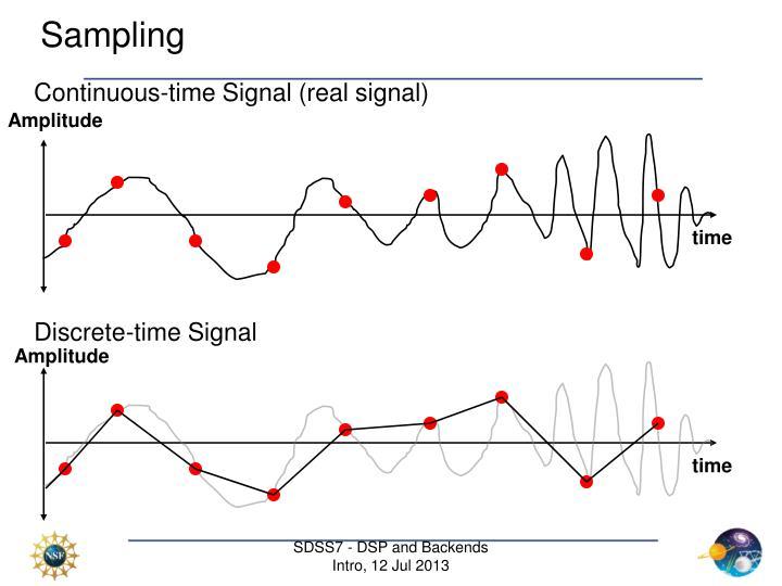 Discrete-time Signal