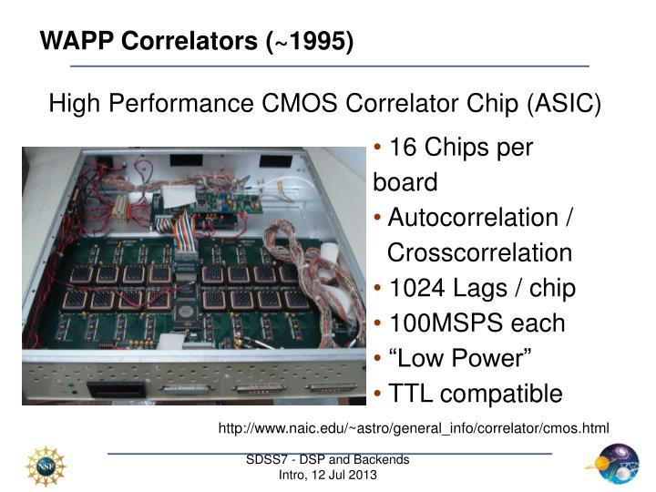 WAPP Correlators (~1995)