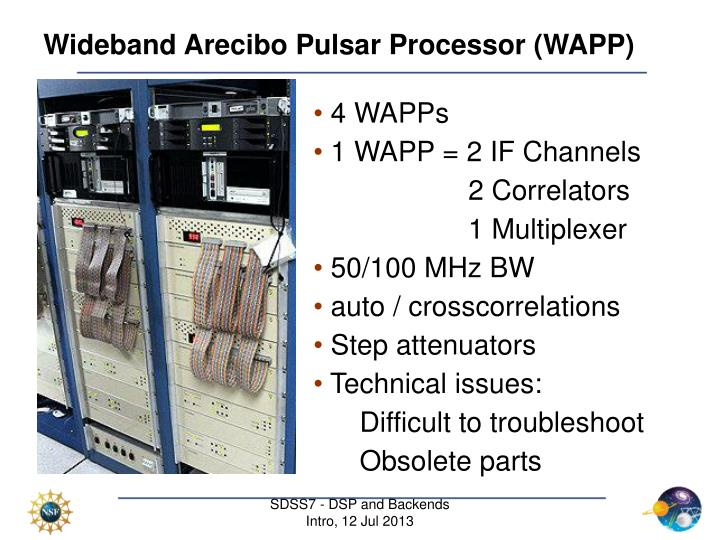 Wideband Arecibo Pulsar Processor (WAPP)