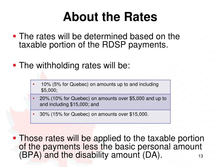 About the Rates