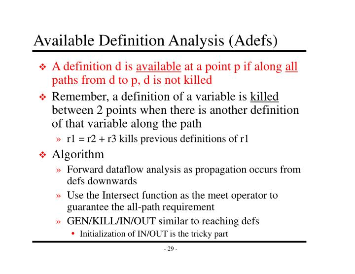 Available Definition Analysis (Adefs)