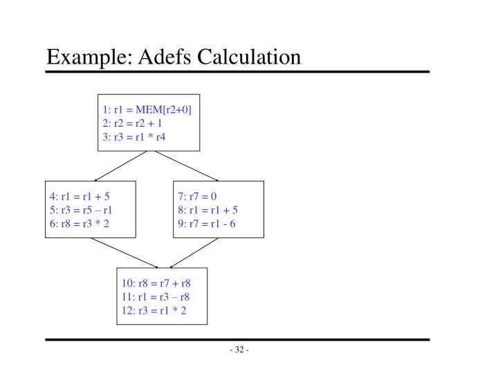 Example: Adefs Calculation