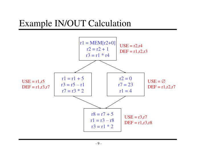 Example IN/OUT Calculation
