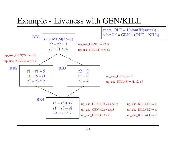 Example - Liveness with GEN/KILL